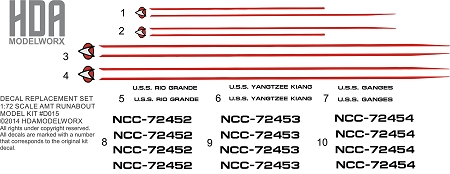 RUNABOUT 1:72 SCALE REPLACEMENT DECAL SET FOR AMT